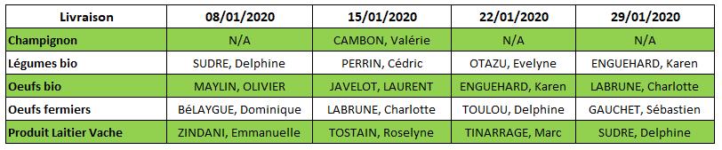 Permanences Amap janvier 2020.png